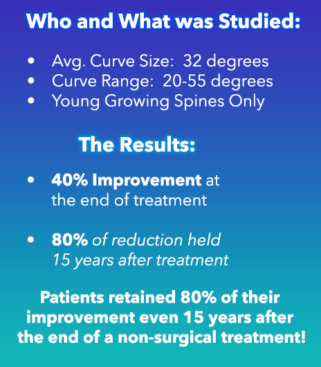 Who and what was studied during the long-term nonsurgical treatment results study