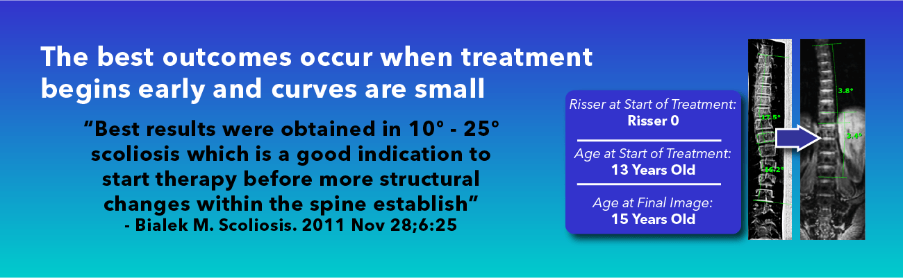 The best outcomes occur when scoliosis treatment begins early and curves are small