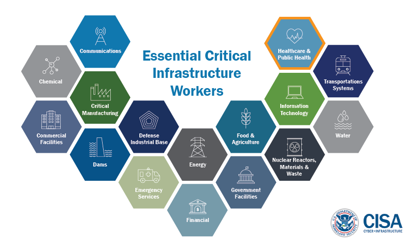 Essential infrastructure sectors defined by CISA
