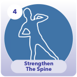 Icon for strengthening the spine with scoliosis specific exercises