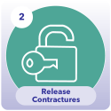 Icon for releasing contractures