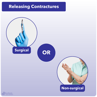 Releasing scoliosis contractures non-surgically banner
