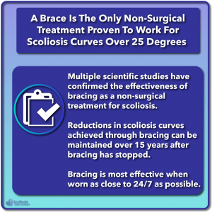 Scoliosis bracing proven by scientific research explanation