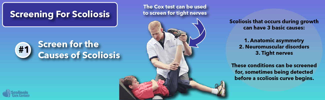 Screening for nerve tension via the Cox test